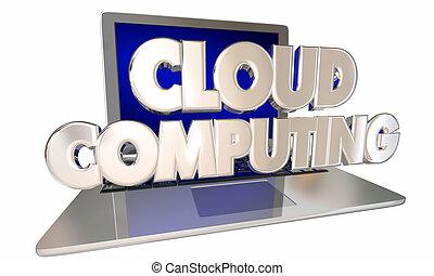 Cloud Computing Laptop Online File Storage App Programs Internet