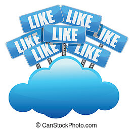 cloud computing like Social media networking concept ...