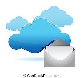 cloud computing mail information illustration design over white