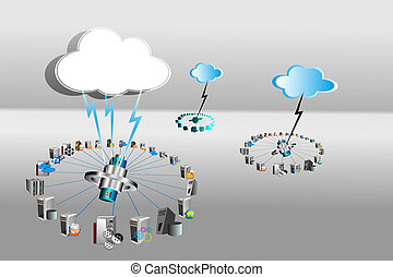 Concept of Cloud Computing network which connects various applications like enterprise, legacy, public, private cloud, and this solution fits for all business IT needs. access system from anywhere