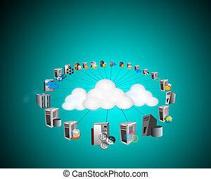Cloud Computing Network - Illustration of Cloud computing...