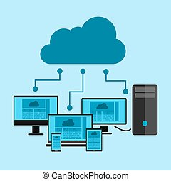 cloud computing on devices