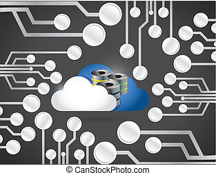 cloud computing over a circuit board illustration