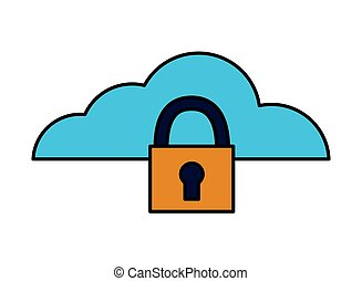 cloud computing padlock security