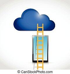 cloud computing phone access illustration