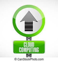 cloud computing road sign illustration
