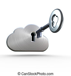 Cloud computing security and cryptology