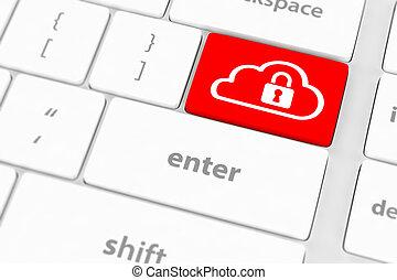 Cloud computing security concept