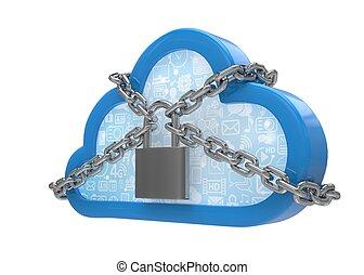 Cloud computing, security concept
