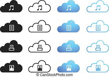 Cloud Computing - Set