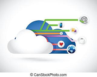 cloud computing social media circuit diagram