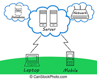 Cloud computing - Illustration of cloud computing concept