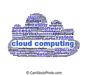 Cloud computing symbol isolated on white