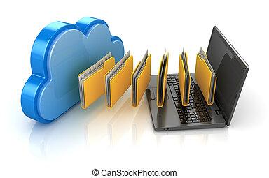 Cloud Computing System Concept