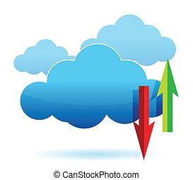 cloud computing upload, download