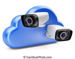 Cloud computing with a security camera.