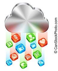 Cloud concept.