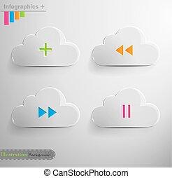 Cloud concept music background