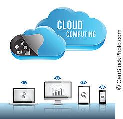 Cloud concept with gadget