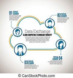 Cloud Data Exchange