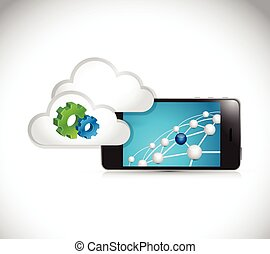 cloud gear phone network connection