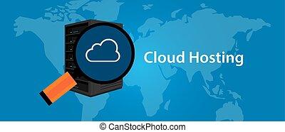 cloud hosting virtualization server web- services...