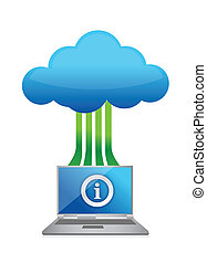 cloud information with laptop