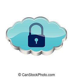 cloud ladlock security network