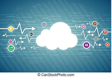 Cloud Life