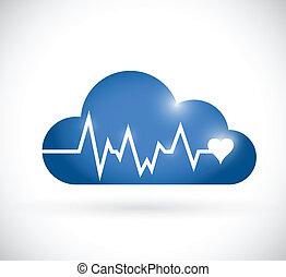 cloud lifeline illustration design