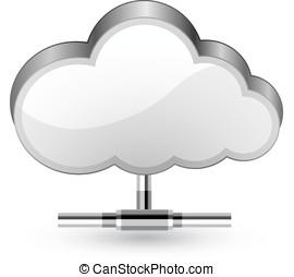 Cloud network connection