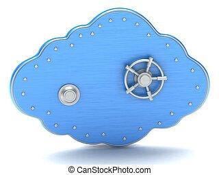 Cloud - safe box