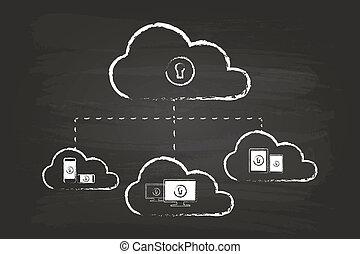 Cloud Security Diagram Sketch