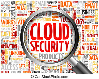Cloud Security word cloud