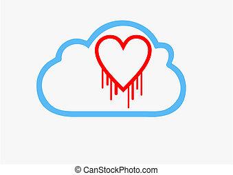Cloud server data hack problem