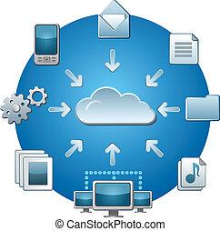 Cloud service network