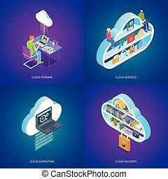 Cloud services concepts set