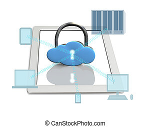 Cloud shape lock on tablet with computing devices