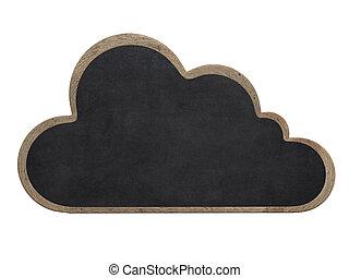 Cloud shaped blackboard