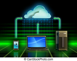 Cloud storage - Different electronic devices store and ...