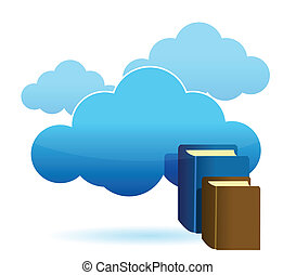 Cloud technology database