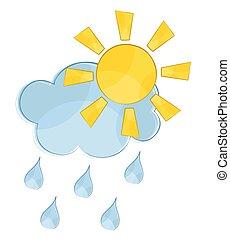 Cloud with sun and rain.