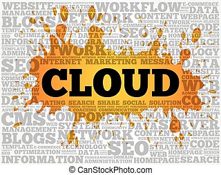 CLOUD word collage