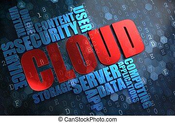 cloud., wordcloud, concept.