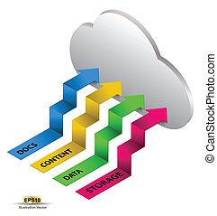 Cloude concept