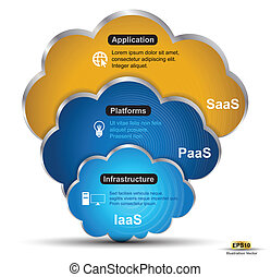Cloude concept - Cloud concept