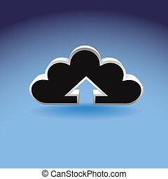 CloudX