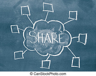 Clud Sharing - Word share and a cloud computing illustration...