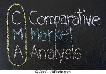 CMA acronym Comparative Market Analysis,Marketing concept...