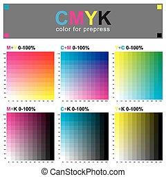 CMYK color swatch chart - subtractive color model